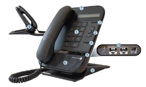 Conheça melhor seu aparelho IP Alcatel 8012