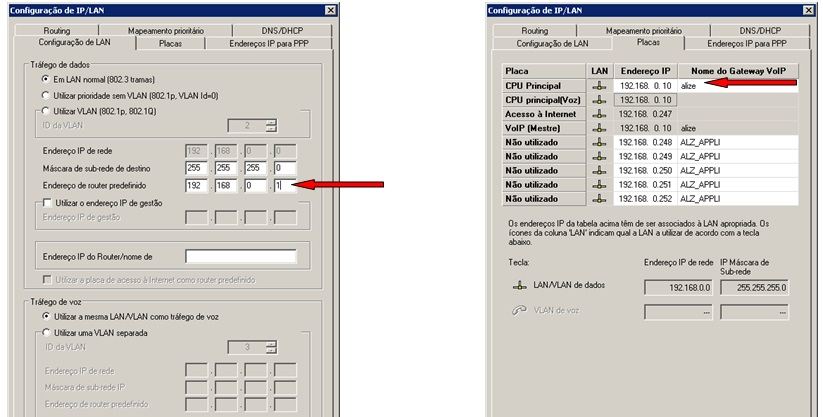 Principais condi es para configurar a liga o do pabx alcatel omnipcx - Pabx alcatel omnipcx office ...